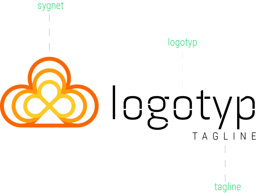 Budowa logo